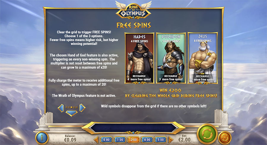 Rise of Olympus Free Spins